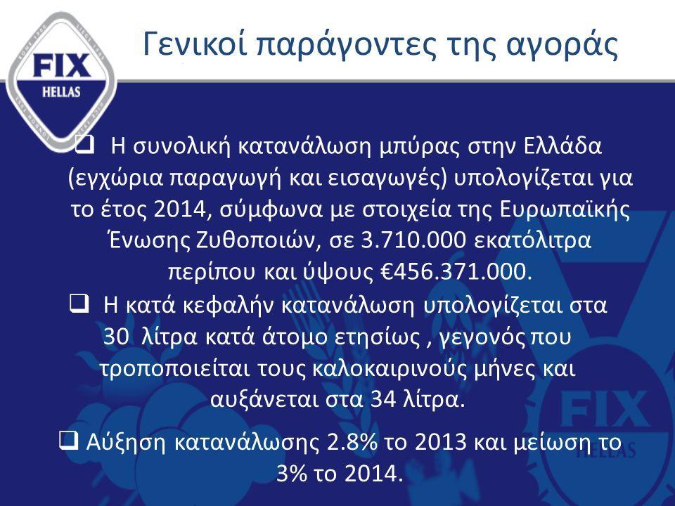 Γενικοί παράγοντες της αγοράς  Η συνολική κατανάλωση μπύρας στην Ελλάδα (εγχώρια παραγωγή και εισαγωγές) υπολογίζεται για το έτος 2014, σύμφωνα με στοιχεία της Ευρωπαϊκής Ένωσης Ζυθοποιών, σε 3.710.000 εκατόλιτρα περίπου και ύψους €456.371.000.