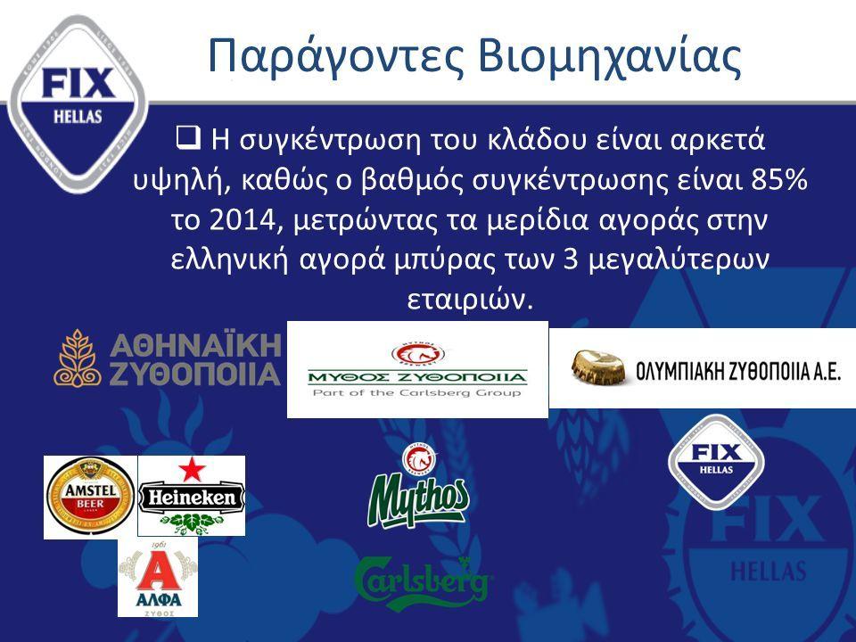 Παράγοντες Βιομηχανίας  Η συγκέντρωση του κλάδου είναι αρκετά υψηλή, καθώς ο βαθμός συγκέντρωσης είναι 85% το 2014, μετρώντας τα μερίδια αγοράς στην ελληνική αγορά μπύρας των 3 μεγαλύτερων εταιριών.