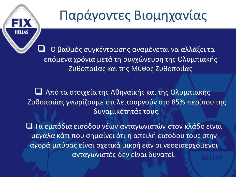 Παράγοντες Βιομηχανίας  Ο βαθμός συγκέντρωσης αναμένεται να αλλάξει τα επόμενα χρόνια μετά τη συγχώνευση της Ολυμπιακής Ζυθοποιίας και της Μύθος Ζυθοποιίας  Από τα στοιχεία της Αθηναϊκής και της Ολυμπιακής Ζυθοποιίας γνωρίζουμε ότι λειτουργούν στο 85% περίπου της δυναμικότητάς τους.
