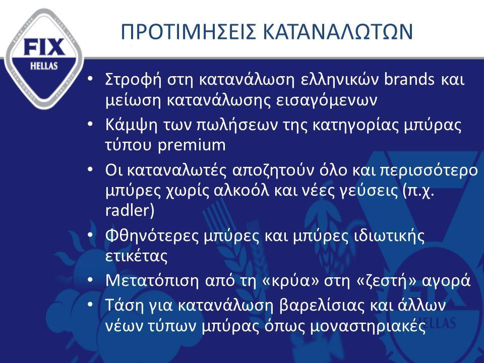 ΠΡΟΤΙΜΗΣΕΙΣ ΚΑΤΑΝΑΛΩΤΩΝ Στροφή στη κατανάλωση ελληνικών brands και μείωση κατανάλωσης εισαγόμενων Κάμψη των πωλήσεων της κατηγορίας μπύρας τύπου premium Οι καταναλωτές αποζητούν όλο και περισσότερο μπύρες χωρίς αλκοόλ και νέες γεύσεις (π.χ.