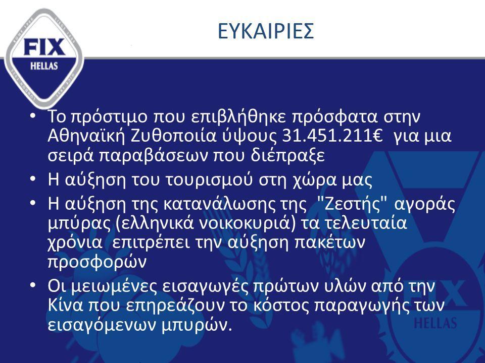 ΕΥΚΑΙΡΙΕΣ Το πρόστιμο που επιβλήθηκε πρόσφατα στην Αθηναϊκή Ζυθοποιία ύψους 31.451.211€ για μια σειρά παραβάσεων που διέπραξε Η αύξηση του τουρισμού στη χώρα μας Η αύξηση της κατανάλωσης της Ζεστής αγοράς μπύρας (ελληνικά νοικοκυριά) τα τελευταία χρόνια επιτρέπει την αύξηση πακέτων προσφορών Οι μειωμένες εισαγωγές πρώτων υλών από την Κίνα που επηρεάζουν το κόστος παραγωγής των εισαγόμενων μπυρών.