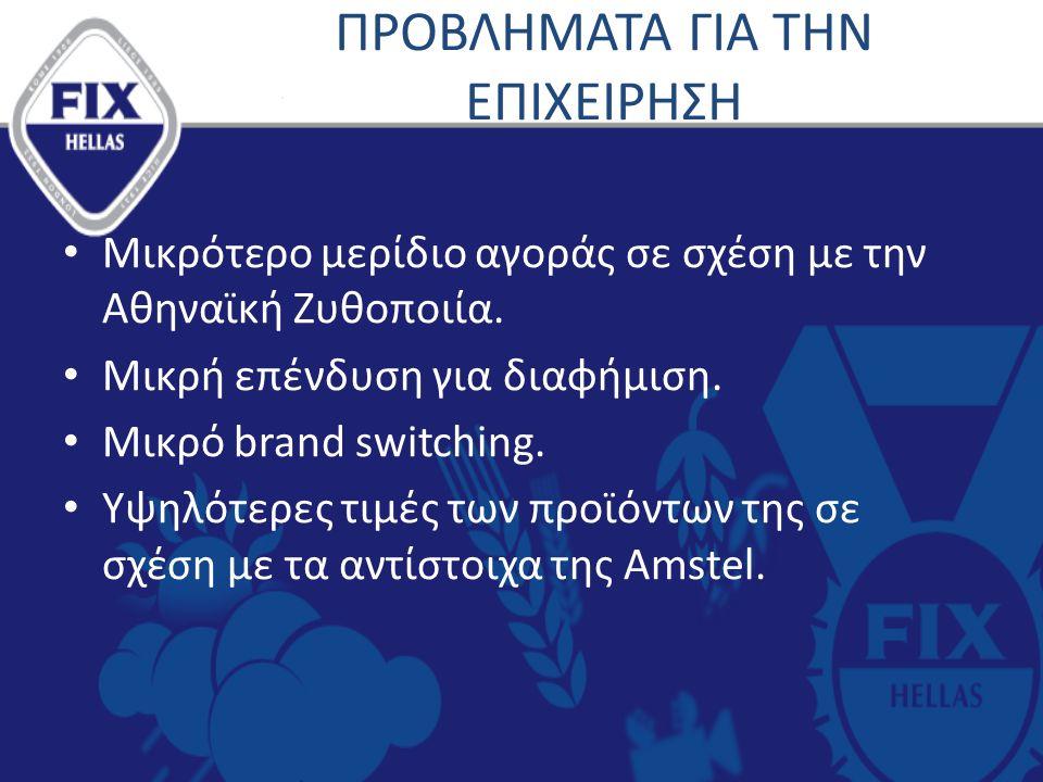 ΠΡΟΒΛΗΜΑΤΑ ΓΙΑ ΤΗΝ ΕΠΙΧΕΙΡΗΣΗ Μικρότερο μερίδιο αγοράς σε σχέση με την Αθηναϊκή Ζυθοποιία.