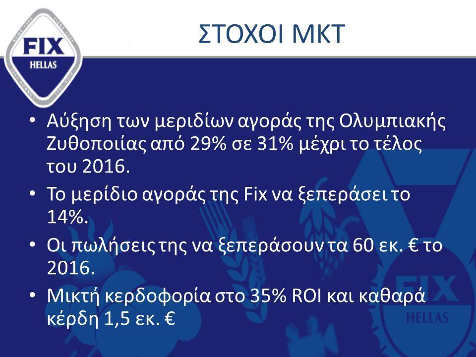 Αύξηση των μεριδίων αγοράς της Ολυμπιακής Ζυθοποιίας από 29% σε 31% μέχρι το τέλος του 2016.