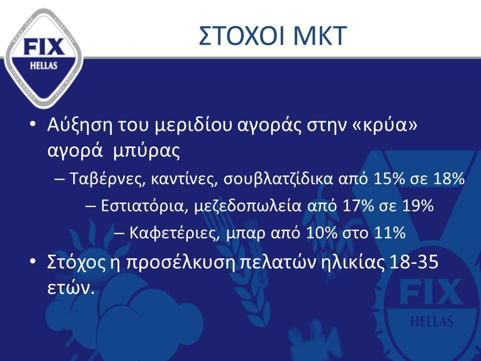 ΣΤΟΧΟΙ ΜΚΤ Αύξηση του μεριδίου αγοράς στην «κρύα» αγορά μπύρας – Ταβέρνες, καντίνες, σουβλατζίδικα από 15% σε 18% – Εστιατόρια, μεζεδοπωλεία από 17% σε 19% – Καφετέριες, μπαρ από 10% στο 11% Στόχος η προσέλκυση πελατών ηλικίας 18-35 ετών.