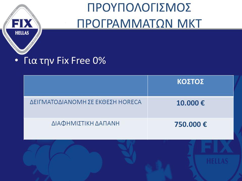 ΠΡΟΥΠΟΛΟΓΙΣΜΟΣ ΠΡΟΓΡΑΜΜΑΤΩΝ ΜΚΤ Για την Fix Free 0% ΚΟΣΤΟΣ ΔΕΙΓΜΑΤΟΔΙΑΝΟΜΗ ΣΕ ΕΚΘΕΣΗ HORECA 10.000 € ΔΙΑΦΗΜΙΣΤΙΚΗ ΔΑΠΑΝΗ 750.000 €