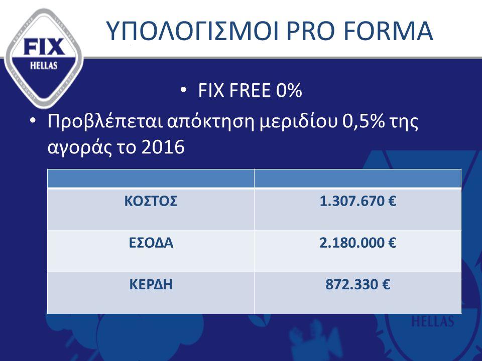 ΥΠΟΛΟΓΙΣΜΟΙ PRO FORMA FIX FREE 0% Προβλέπεται απόκτηση μεριδίου 0,5% της αγοράς το 2016 ΚΟΣΤΟΣ1.307.670 € ΕΣΟΔΑ2.180.000 € ΚΕΡΔΗ872.330 €