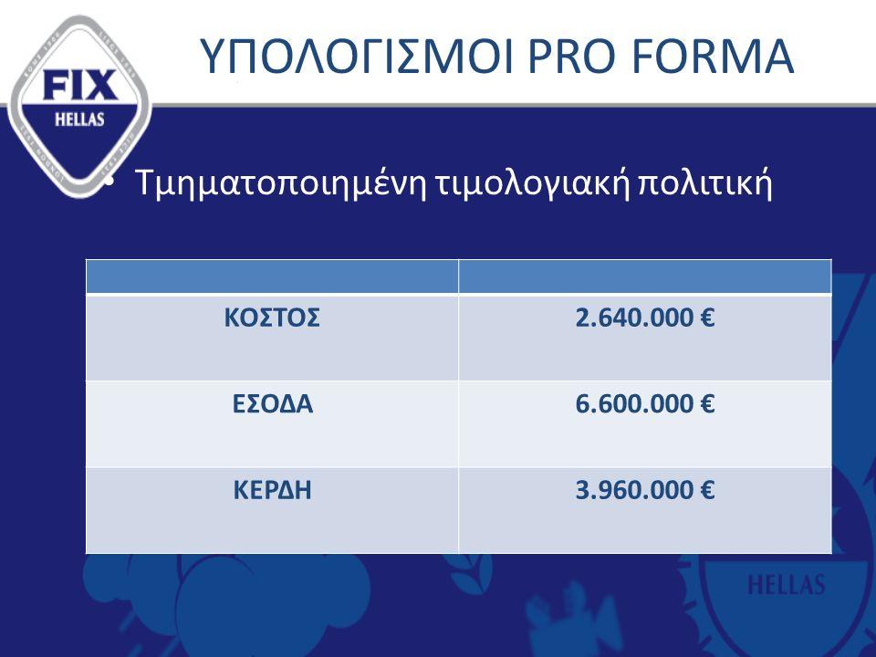 ΥΠΟΛΟΓΙΣΜΟΙ PRO FORMA Τμηματοποιημένη τιμολογιακή πολιτική ΚΟΣΤΟΣ2.640.000 € ΕΣΟΔΑ6.600.000 € ΚΕΡΔΗ3.960.000 €