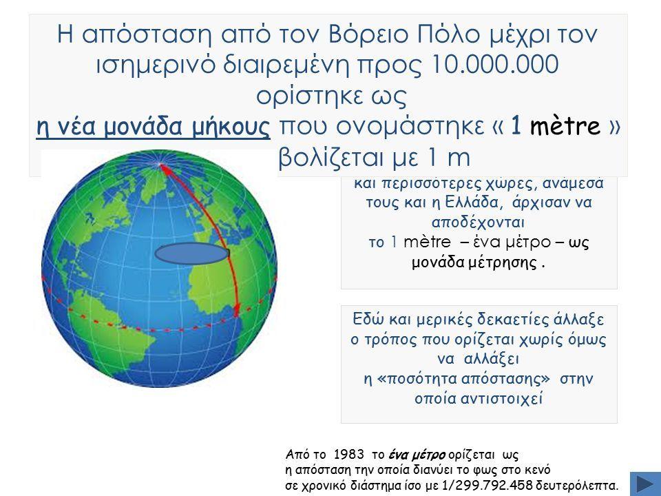 Στα χρόνια που ακολούθησαν όλο και περισσότερες χώρες, ανάμεσά τους και η Ελλάδα, άρχισαν να αποδέχονται το 1 mètre – ένα μέτρο – ως μονάδα μέτρησης.