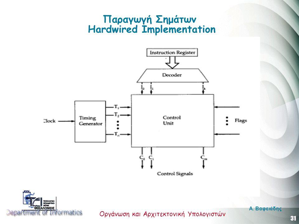 31 Οργάνωση και Αρχιτεκτονική Υπολογιστών A. Βαφειάδης Παραγωγή Σημάτων Hardwired Implementation