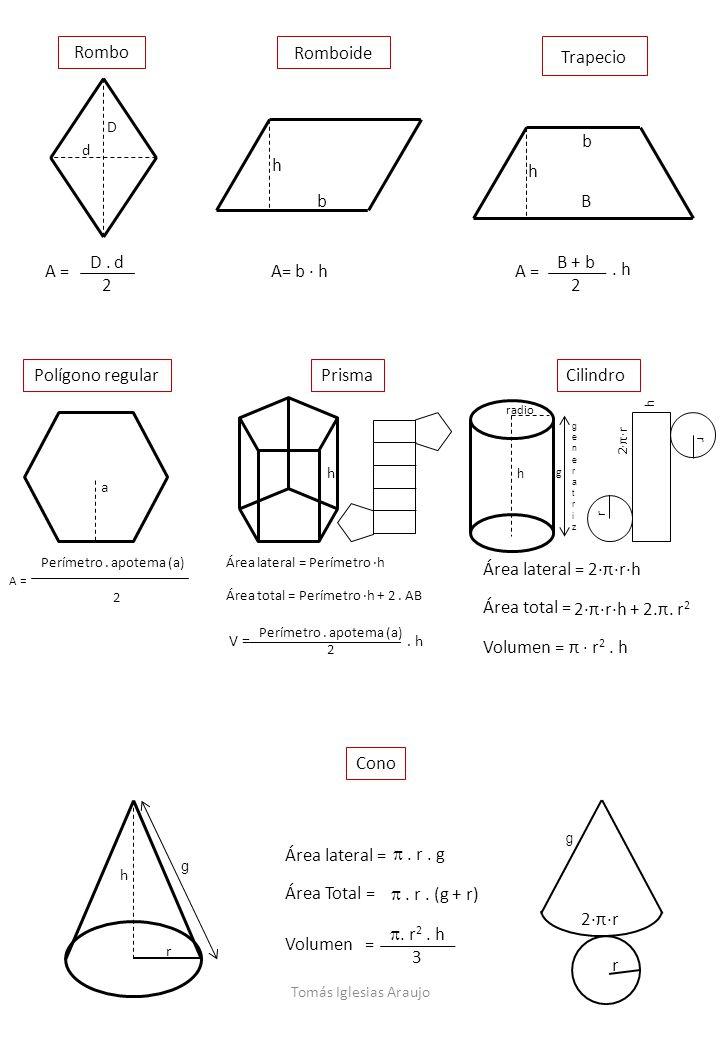 RomboRomboide Trapecio Polígono regular Prisma Cono A= b · h h b B + b 2 b B h A =. h Cilindro A = D. d 2 d D Área lateral =. r. g. r. (g + r) Área To