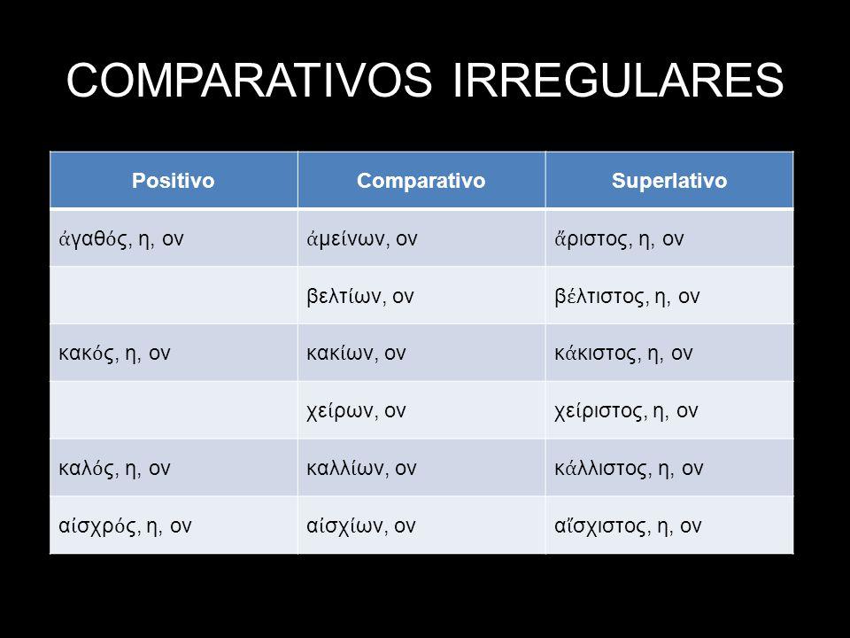 COMPARATIVOS IRREGULARES PositivoComparativoSuperlativo γαθ ς, η, ον με νων, ον ριστος, η, ον βελτ ων, ονβ λτιστος, η, ον κακ ς, η, ονκακ ων, ονκ κιστος, η, ον χε ρων, ονχε ριστος, η, ον καλ ς, η, ονκαλλ ων, ονκ λλιστος, η, ον α σχρ ς, η, ονα σχ ων, ονα σχιστος, η, ον