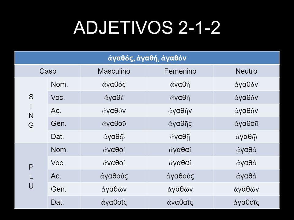 ADJETIVOS 2-1-2 γαθ ς, γαθ, γαθ ν CasoMasculinoFemeninoNeutro Nom.