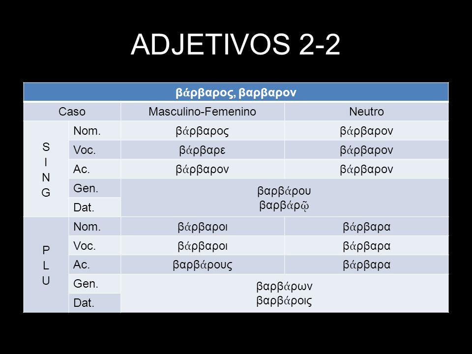 ADJETIVOS 2-2 β ρβαρος, βαρβαρον CasoMasculino-FemeninoNeutro Nom.