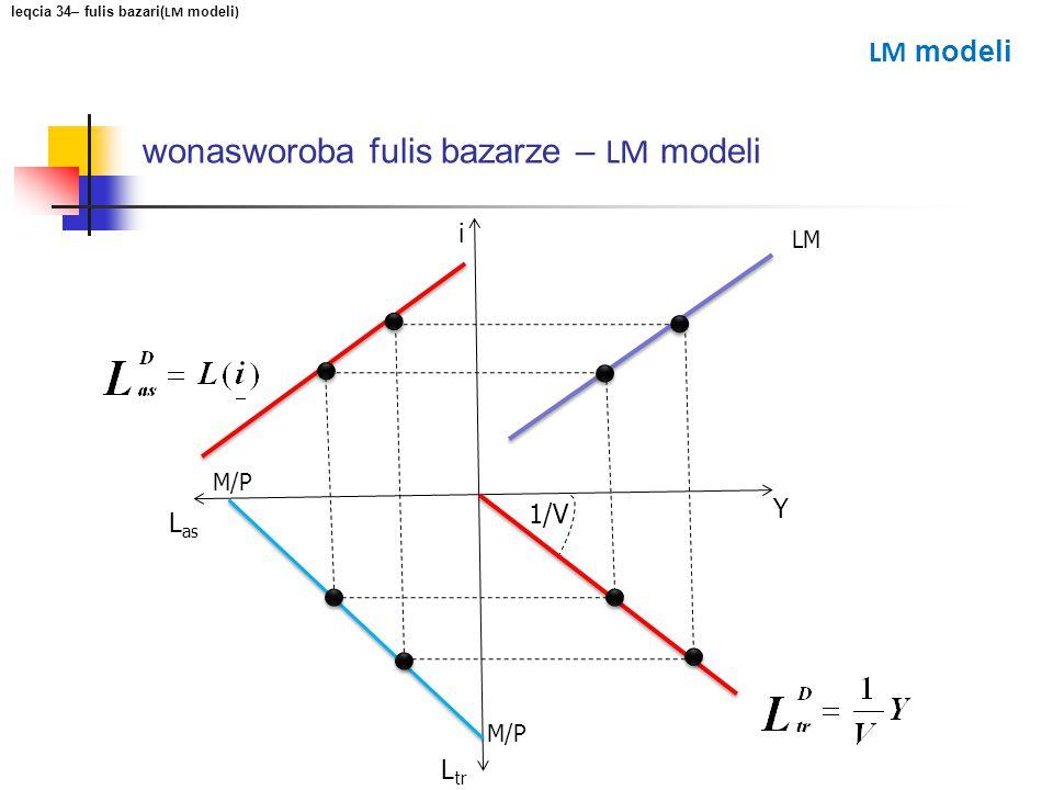 wonasworoba fulis bazarze – LM modeli i Y L as L tr M/P 1/V LM leqcia 34– fulis bazari( LM modeli ) LM modeli