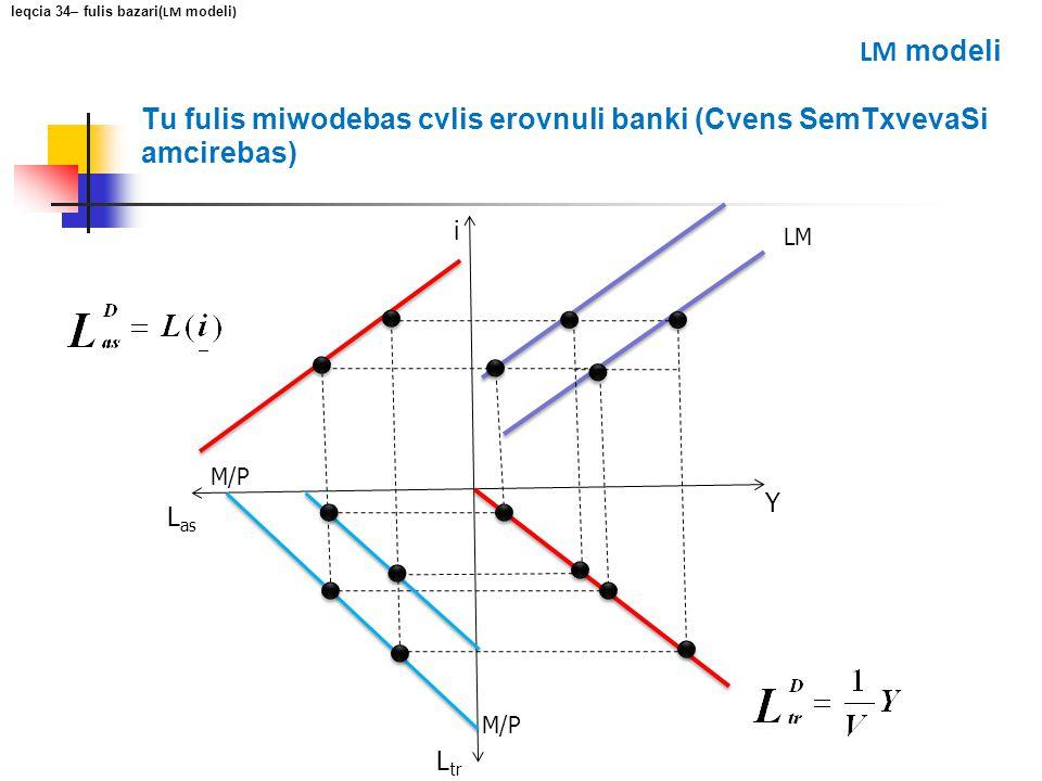 Tu fulis miwodebas cvlis erovnuli banki (Cvens SemTxvevaSi amcirebas) i Y L as L tr M/P LM leqcia 34– fulis bazari( LM modeli ) LM modeli