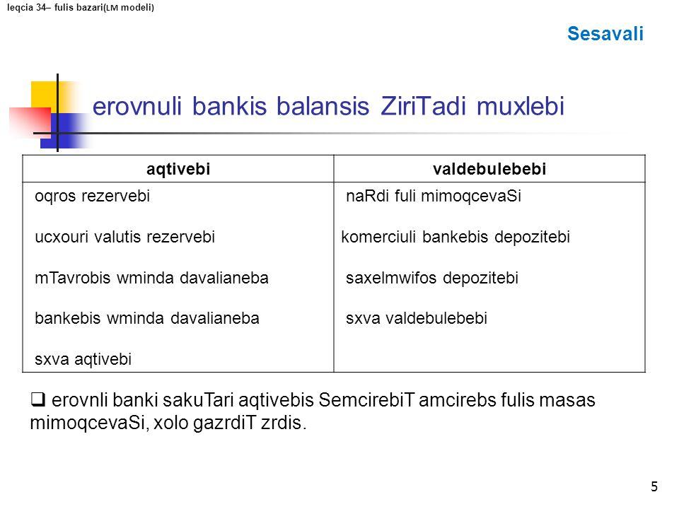 5 erovnuli bankis balansis ZiriTadi muxlebi aqtivebivaldebulebebi oqros rezervebi ucxouri valutis rezervebi mTavrobis wminda davalianeba bankebis wmin