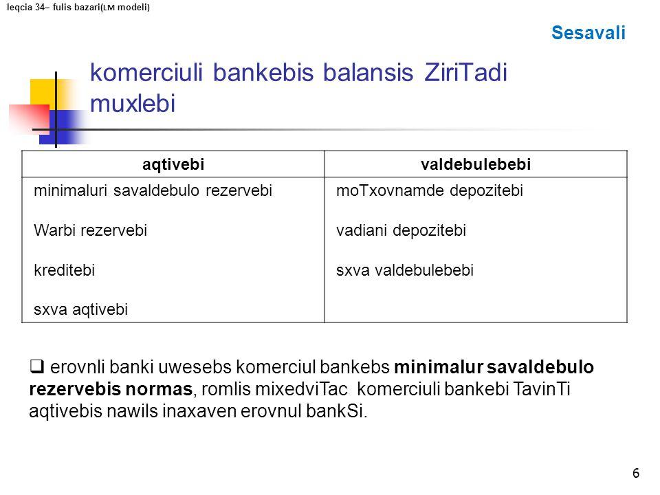 6 komerciuli bankebis balansis ZiriTadi muxlebi aqtivebivaldebulebebi minimaluri savaldebulo rezervebi Warbi rezervebi kreditebi sxva aqtivebi moTxovn