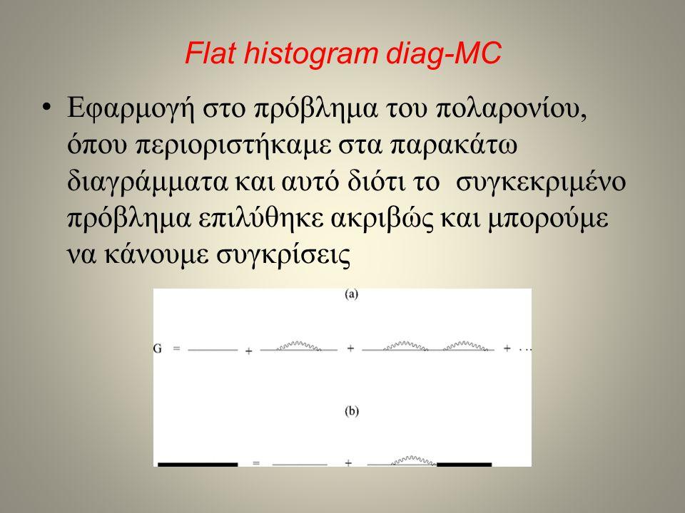 Flat histogram diag-MC • Εφαρμογή στο πρόβλημα του πολαρονίου, όπου περιοριστήκαμε στα παρακάτω διαγράμματα και αυτό διότι το συγκεκριμένο πρόβλημα επ