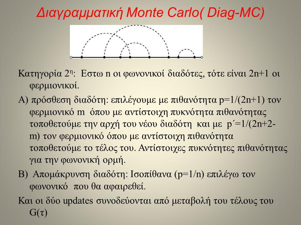 Διαγραμματική Monte Carlo( Diag-MC) • Πρακτικά: Θεωρούμε και μεταβολή του φανταστικού χρόνου και υπολογίζουμε τελικά το ιστόγραμμα της G(τ) Δηλ.