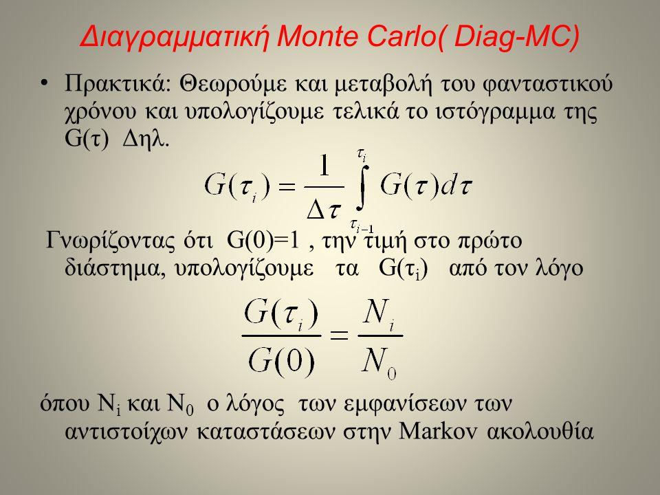 Διαγραμματική Monte Carlo( Diag-MC) • Πρακτικά: Θεωρούμε και μεταβολή του φανταστικού χρόνου και υπολογίζουμε τελικά το ιστόγραμμα της G(τ) Δηλ. Γνωρί