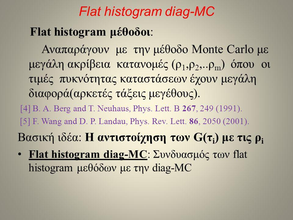 Flat histogram diag-MC • Εφαρμογή στο πρόβλημα του πολαρονίου, όπου περιοριστήκαμε στα παρακάτω διαγράμματα και αυτό διότι το συγκεκριμένο πρόβλημα επιλύθηκε ακριβώς και μπορούμε να κάνουμε συγκρίσεις