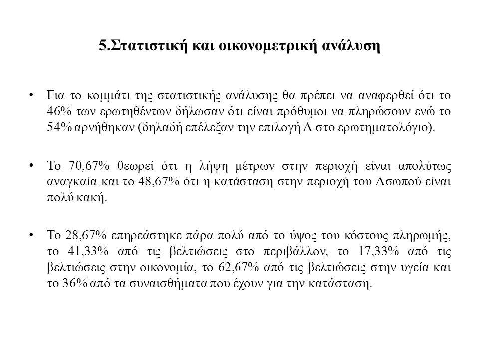 5.Στατιστική και οικονομετρική ανάλυση • Για το κομμάτι της στατιστικής ανάλυσης θα πρέπει να αναφερθεί ότι το 46% των ερωτηθέντων δήλωσαν ότι είναι πρόθυμοι να πληρώσουν ενώ το 54% αρνήθηκαν (δηλαδή επέλεξαν την επιλογή Α στο ερωτηματολόγιο).