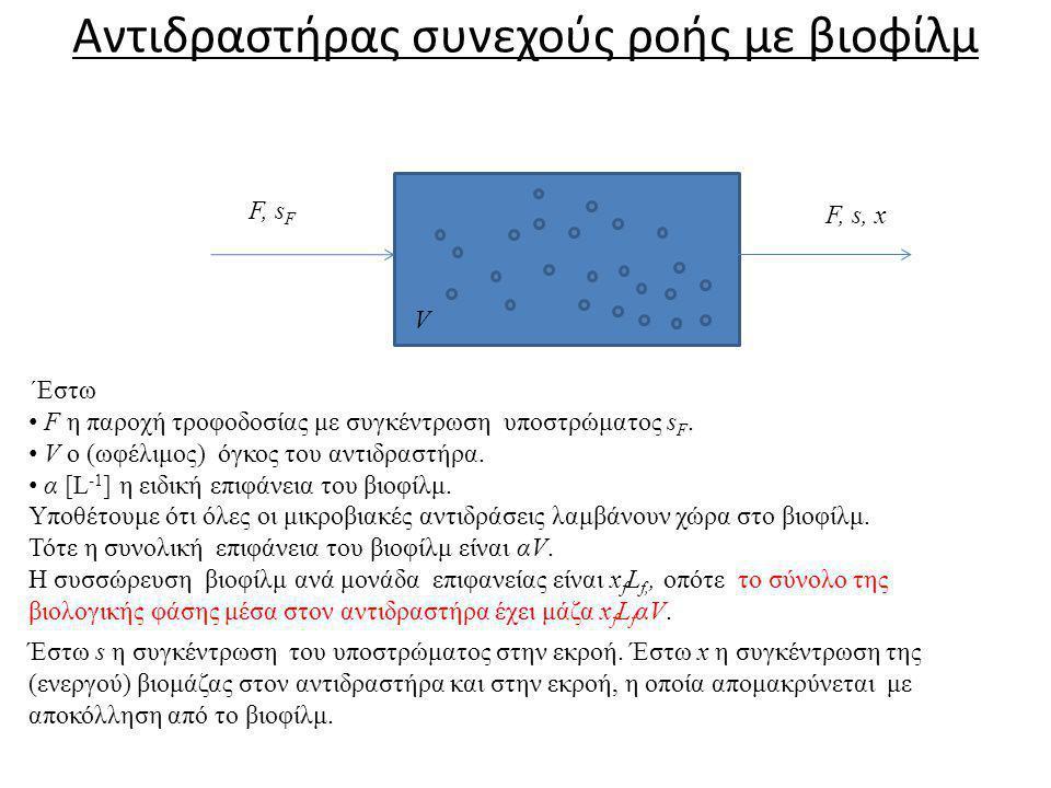 Αντιδραστήρας συνεχούς ροής με βιοφίλμ V F, s F ΄Εστω • F η παροχή τροφοδοσίας με συγκέντρωση υποστρώματος s F.