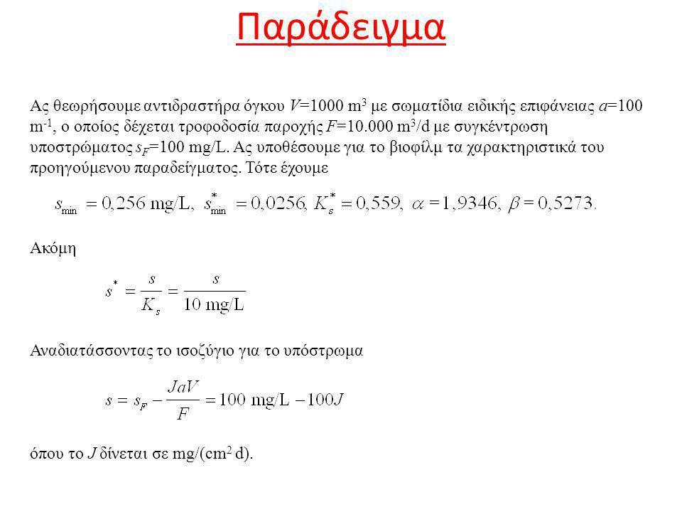 Παράδειγμα Ας θεωρήσουμε αντιδραστήρα όγκου V=1000 m 3 με σωματίδια ειδικής επιφάνειας a=100 m -1, ο οποίος δέχεται τροφοδοσία παροχής F=10.000 m 3 /d με συγκέντρωση υποστρώματος s F =100 mg/L.