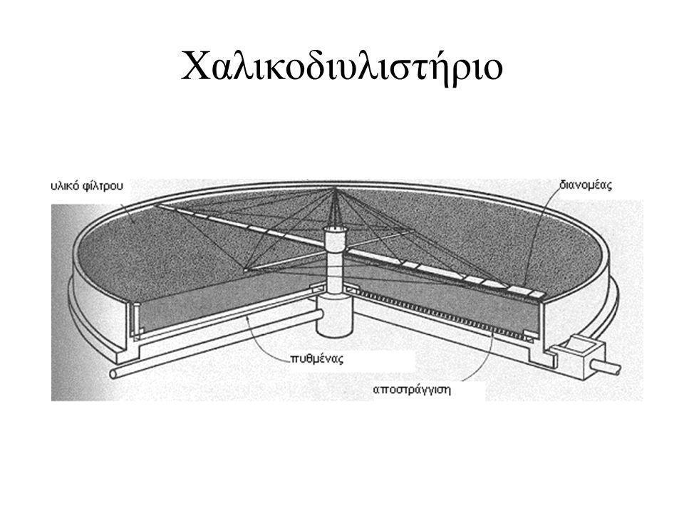 Χαλικοδιυλιστήριο