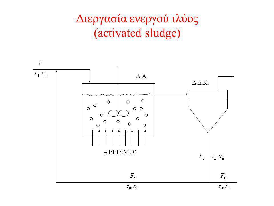 Διεργασία ενεργού ιλύος (activated sludge)