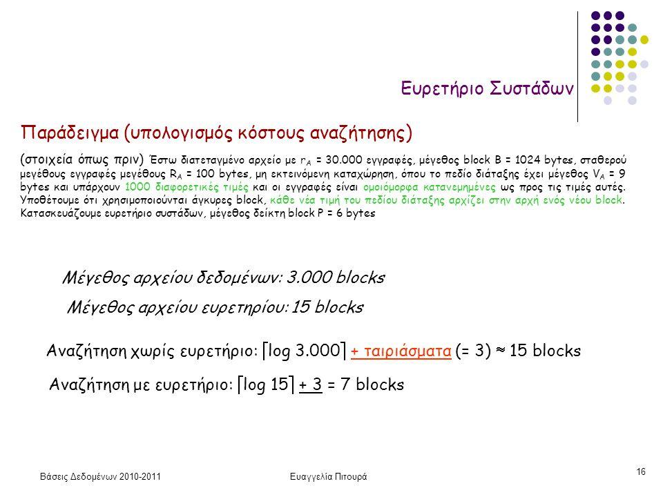 Βάσεις Δεδομένων 2010-2011Ευαγγελία Πιτουρά 16 Ευρετήριο Συστάδων Μέγεθος αρχείου δεδομένων: 3.000 blocks Μέγεθος αρχείου ευρετηρίου: 15 blocks Αναζήτηση χωρίς ευρετήριο:  log 3.000  + ταιριάσματα (= 3)  15 blocks Αναζήτηση με ευρετήριο:  log 15  + 3 = 7 blocks Παράδειγμα (υπολογισμός κόστους αναζήτησης) (στοιχεία όπως πριν) Έστω διατεταγμένο αρχείο με r Α = 30.000 εγγραφές, μέγεθος block B = 1024 bytes, σταθερού μεγέθους εγγραφές μεγέθους R Α = 100 bytes, μη εκτεινόμενη καταχώρηση, όπου το πεδίο διάταξης έχει μέγεθος V Α = 9 bytes και υπάρχουν 1000 διαφορετικές τιμές και οι εγγραφές είναι ομοιόμορφα κατανεμημένες ως προς τις τιμές αυτές.