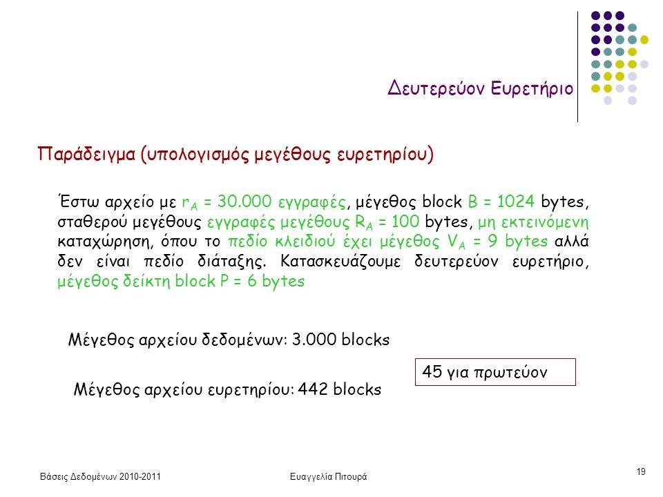Βάσεις Δεδομένων 2010-2011Ευαγγελία Πιτουρά 19 Δευτερεύον Ευρετήριο Έστω αρχείο με r Α = 30.000 εγγραφές, μέγεθος block B = 1024 bytes, σταθερού μεγέθους εγγραφές μεγέθους R Α = 100 bytes, μη εκτεινόμενη καταχώρηση, όπου το πεδίο κλειδιού έχει μέγεθος V Α = 9 bytes αλλά δεν είναι πεδίο διάταξης.