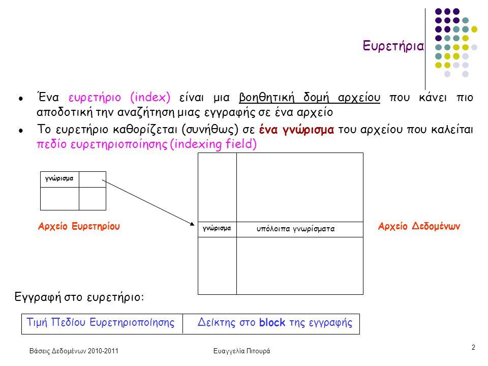 Βάσεις Δεδομένων 2010-2011Ευαγγελία Πιτουρά 2 l Ένα ευρετήριο (index) είναι μια βοηθητική δομή αρχείου που κάνει πιο αποδοτική την αναζήτηση μιας εγγραφής σε ένα αρχείο l Το ευρετήριο καθορίζεται (συνήθως) σε ένα γνώρισμα του αρχείου που καλείται πεδίο ευρετηριοποίησης (indexing field) Ευρετήρια Αρχείο ΕυρετηρίουΑρχείο Δεδομένων γνώρισμα υπόλοιπα γνωρίσματα Τιμή Πεδίου ΕυρετηριοποίησηςΔείκτης στο block της εγγραφής Εγγραφή στο ευρετήριο: