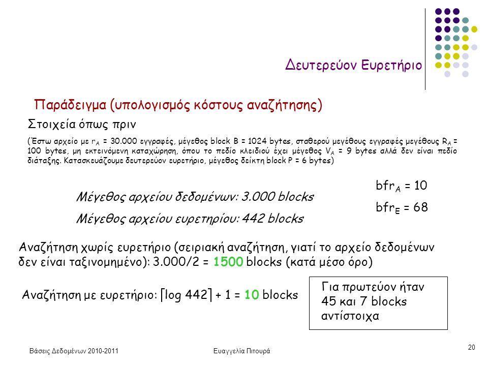 Βάσεις Δεδομένων 2010-2011Ευαγγελία Πιτουρά 20 Δευτερεύον Ευρετήριο Μέγεθος αρχείου δεδομένων: 3.000 blocks Μέγεθος αρχείου ευρετηρίου: 442 blocks Αναζήτηση χωρίς ευρετήριο (σειριακή αναζήτηση, γιατί το αρχείο δεδομένων δεν είναι ταξινομημένο): 3.000/2 = 1500 blocks (κατά μέσο όρο) Αναζήτηση με ευρετήριο:  log 442  + 1 = 10 blocks Στοιχεία όπως πριν (Έστω αρχείο με r Α = 30.000 εγγραφές, μέγεθος block B = 1024 bytes, σταθερού μεγέθους εγγραφές μεγέθους R Α = 100 bytes, μη εκτεινόμενη καταχώρηση, όπου το πεδίο κλειδιού έχει μέγεθος V Α = 9 bytes αλλά δεν είναι πεδίο διάταξης.