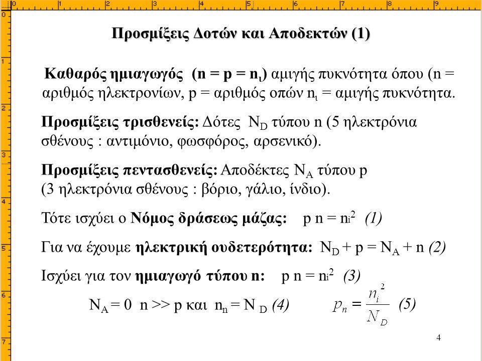 5 Ομοίως για τον ημιαγωγό τύπου p: p n = n i 2 Ν D = 0 p >> n και p p = N A (6)(7) Από αυτές τις σχέσεις προσδιορίζεται ο αριθμός των πυρήνων-προσμίξεων για να επιτύχουμε συγκεκριμένη τιμή ειδικής αγωγιμότητας σε ημιαγωγούς τύπου n ή τύπου p.