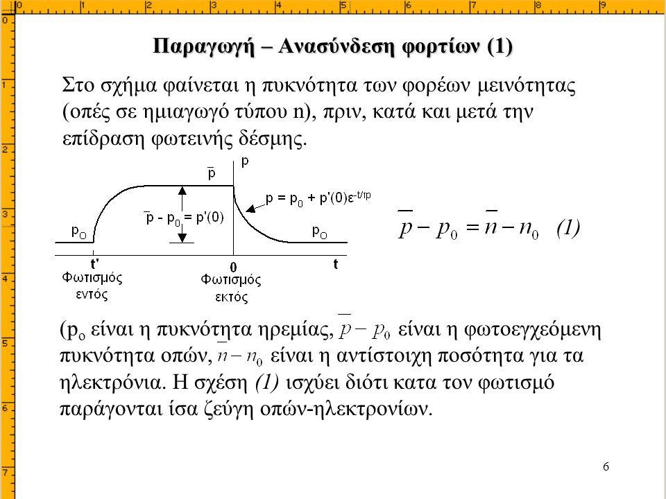 7 Η (2) παριστάνει την ταχύτητα αύξησης της πυκνότητας των φορέων κατά τον φωτισμό.
