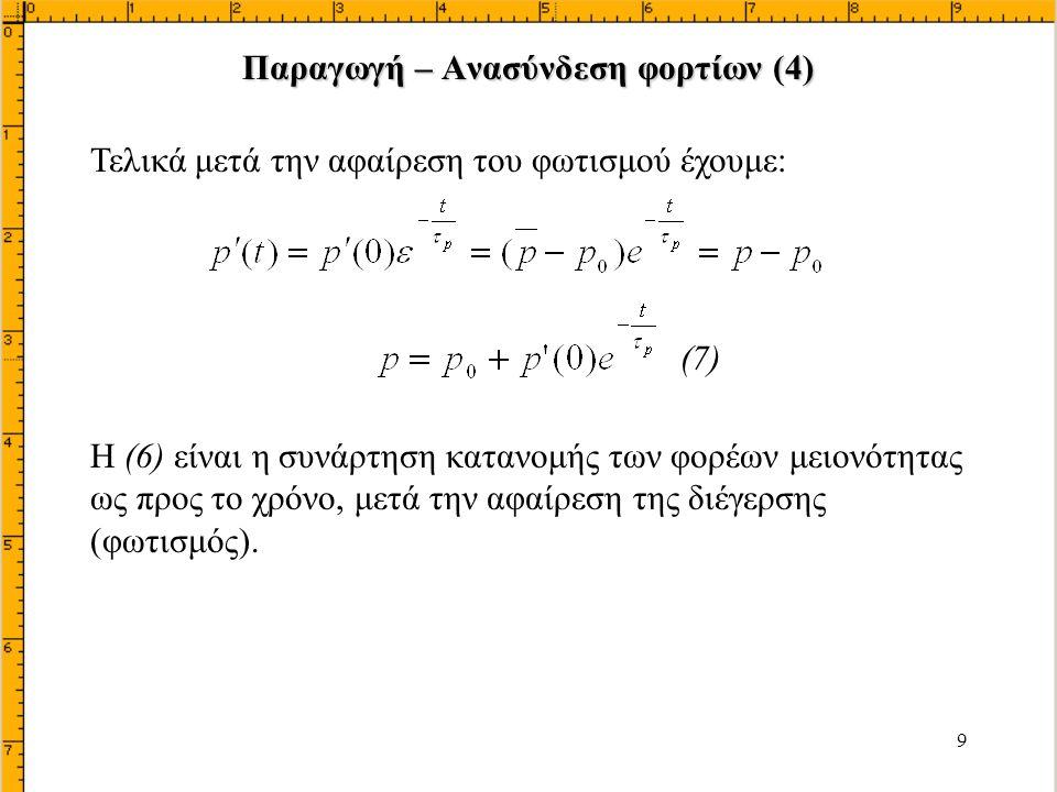 20 n-n 0 = p - p 0 (για έγχυση χαμηλής στάθμης ) διότι : και τελικά: Έτσι το ρεύμα διάχυσης ηλεκτρονίων είναι: Ιn=Ιn= όπου Οι σταθερές διάχυσης ηλεκτρονίων οπών δίνονται από την D n /D p = 3 για το Si (1).