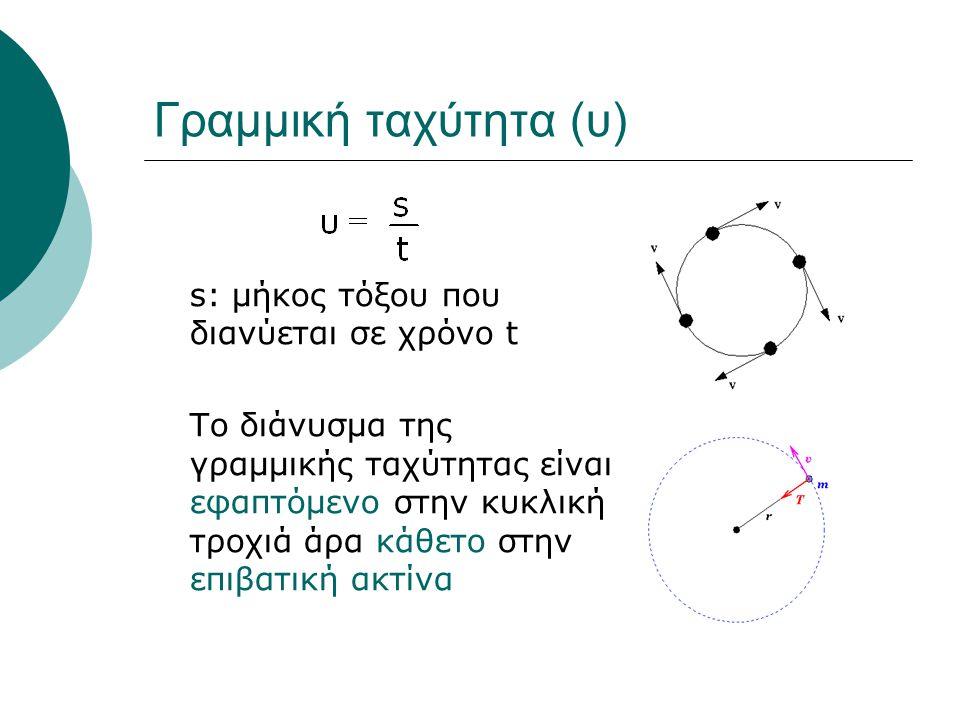Γραμμική ταχύτητα (υ) s: μήκος τόξου που διανύεται σε χρόνο t Το διάνυσμα της γραμμικής ταχύτητας είναι εφαπτόμενο στην κυκλική τροχιά άρα κάθετο στην