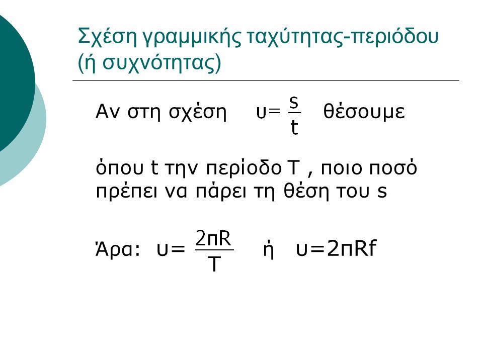 Σχέση γραμμικής ταχύτητας-περιόδου (ή συχνότητας) Αν στη σχέση θέσουμε όπου t την περίοδο Τ, ποιο ποσό πρέπει να πάρει τη θέση του s Άρα: υ= ή υ=2πRf