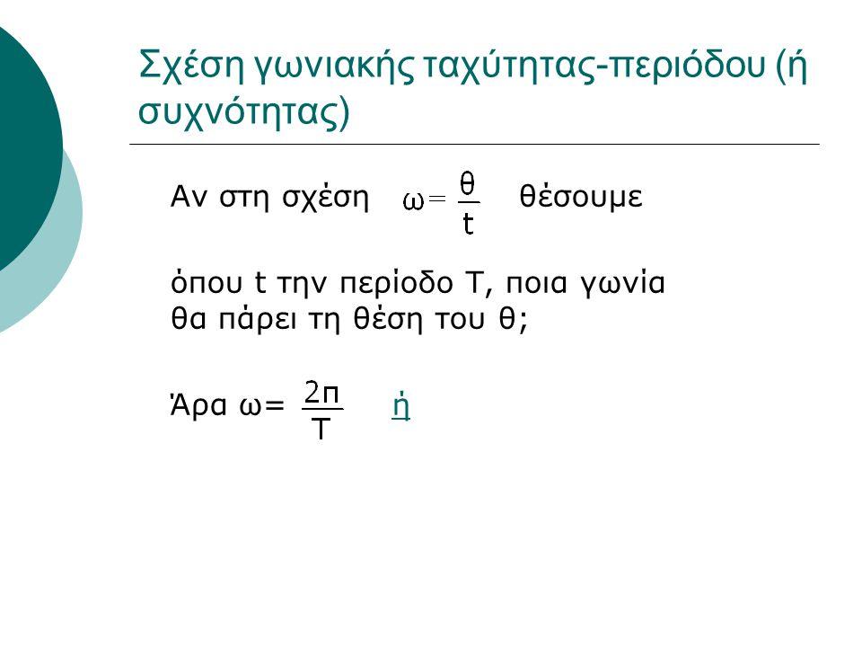 Σχέση γωνιακής ταχύτητας-περιόδου (ή συχνότητας) Αν στη σχέση θέσουμε όπου t την περίοδο Τ, ποια γωνία θα πάρει τη θέση του θ; Άρα ω= ήή
