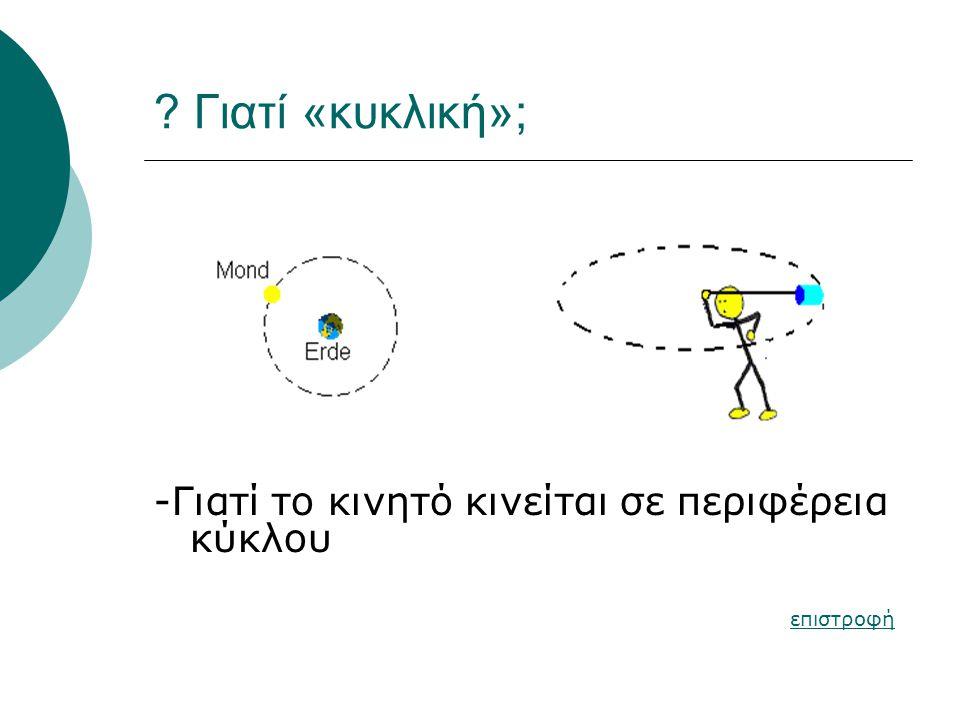 ? Γιατί «κυκλική»; -Γιατί το κινητό κινείται σε περιφέρεια κύκλου επιστροφή