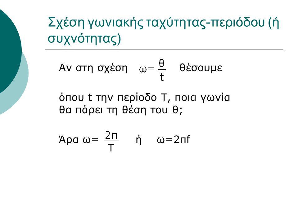 Σχέση γωνιακής ταχύτητας-περιόδου (ή συχνότητας) Αν στη σχέση θέσουμε όπου t την περίοδο Τ, ποια γωνία θα πάρει τη θέση του θ; Άρα ω= ή ω=2πf