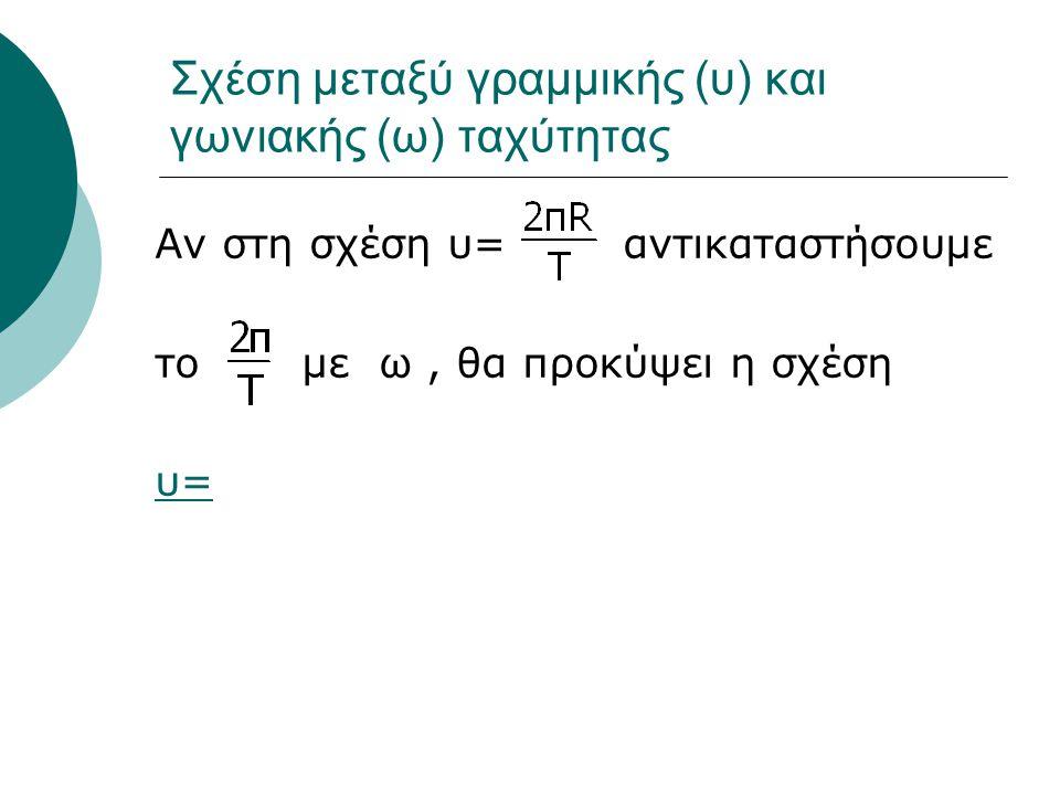 Σχέση μεταξύ γραμμικής (υ) και γωνιακής (ω) ταχύτητας Αν στη σχέση υ= αντικαταστήσουμε το με ω, θα προκύψει η σχέση υ=