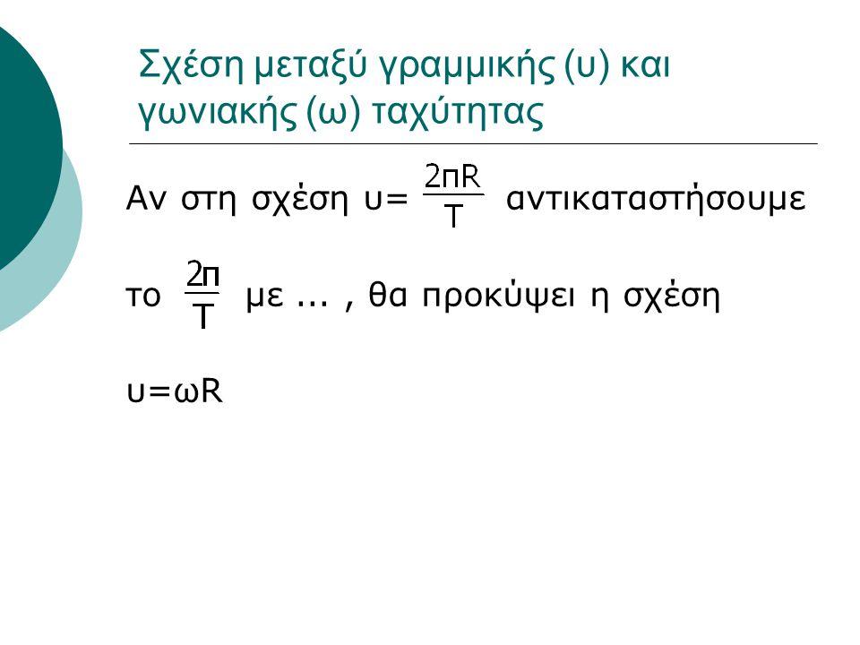 Σχέση μεταξύ γραμμικής (υ) και γωνιακής (ω) ταχύτητας Αν στη σχέση υ= αντικαταστήσουμε το με..., θα προκύψει η σχέση υ=ωR