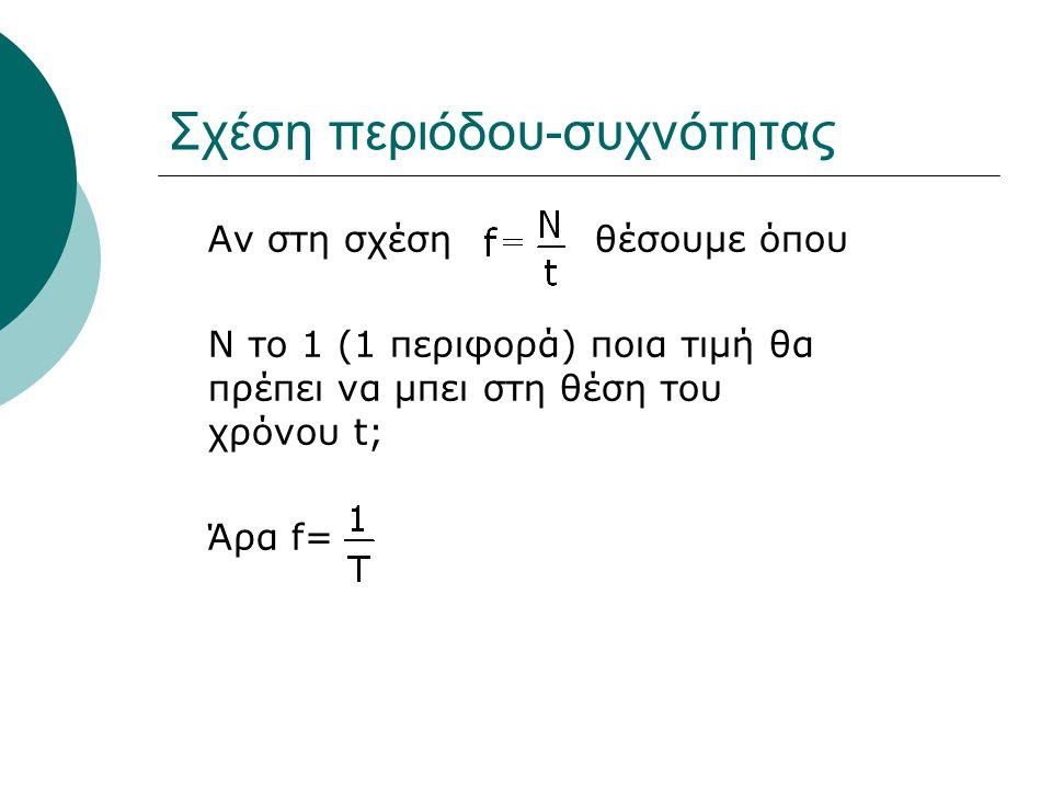 Σχέση περιόδου-συχνότητας Αν στη σχέση θέσουμε όπου Ν το 1 (1 περιφορά) ποια τιμή θα πρέπει να μπει στη θέση του χρόνου t; Άρα f=