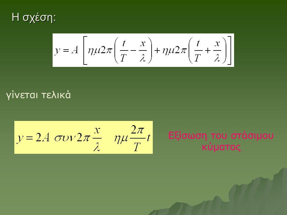 Η σχέση: γίνεται τελικά Εξίσωση του στάσιμου κύματος
