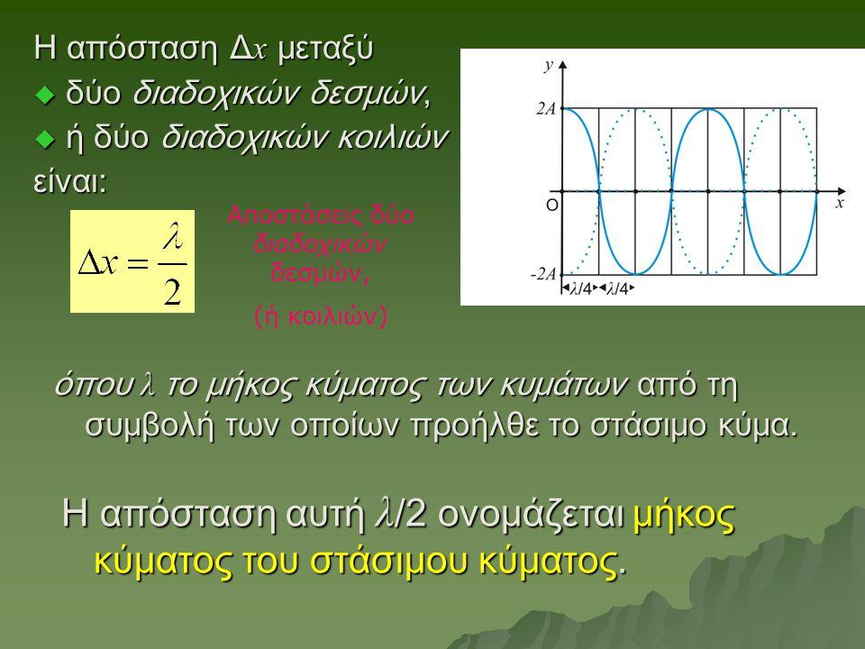 H απόσταση Δ x μεταξύ  δύο διαδοχικών δεσμών,  ή δύο διαδοχικών κοιλιών είναι: όπου λ το μήκος κύματος των κυμάτων από τη συμβολή των οποίων προήλθε το στάσιμο κύμα.