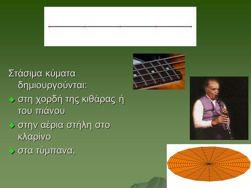Στάσιμα κύματα δημιουργούνται:  στη χορδή της κιθάρας ή του πιάνου  στην αέρια στήλη στο κλαρίνο  στα τύμπανα,
