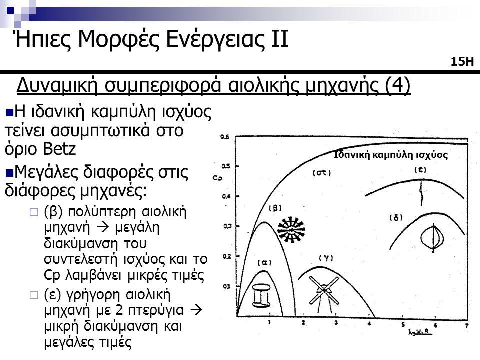 Δυναμική συμπεριφορά αιολικής μηχανής (4) 15Η Ήπιες Μορφές Ενέργειας ΙΙ Ιδανική καμπύλη ισχύος  Η ιδανική καμπύλη ισχύος τείνει ασυμπτωτικά στο όριο Betz  Μεγάλες διαφορές στις διάφορες μηχανές:  (β) πολύπτερη αιολική μηχανή  μεγάλη διακύμανση του συντελεστή ισχύος και το Cp λαμβάνει μικρές τιμές  (ε) γρήγορη αιολική μηχανή με 2 πτερύγια  μικρή διακύμανση και μεγάλες τιμές
