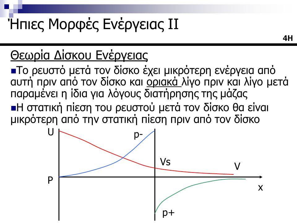 Χαρακτηριστικές ταχύτητες  Η ταχύτητα έναρξης λειτουργίας (V in ) [3-5 m/sec] Η Α/Γ παρουσιάζει απώλειες λόγω τριβών στον άξονα περιστροφής, στο σύστημα πέδησης, στον πολλαπλασιαστή στροφών, κλπ.